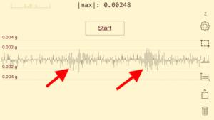 Diagramm der Schwingungen zeigt deutliche Impulse bei starken Drumschlägen bei Spikesaufstellung