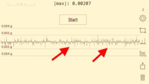 Diagramm der Schwingungen zeigen keine Impulse bei starken Drumschlägen